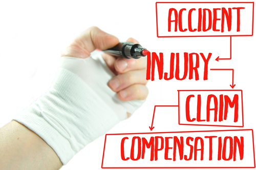 How long is a personal injury lawsuit timeline and what is the cost?